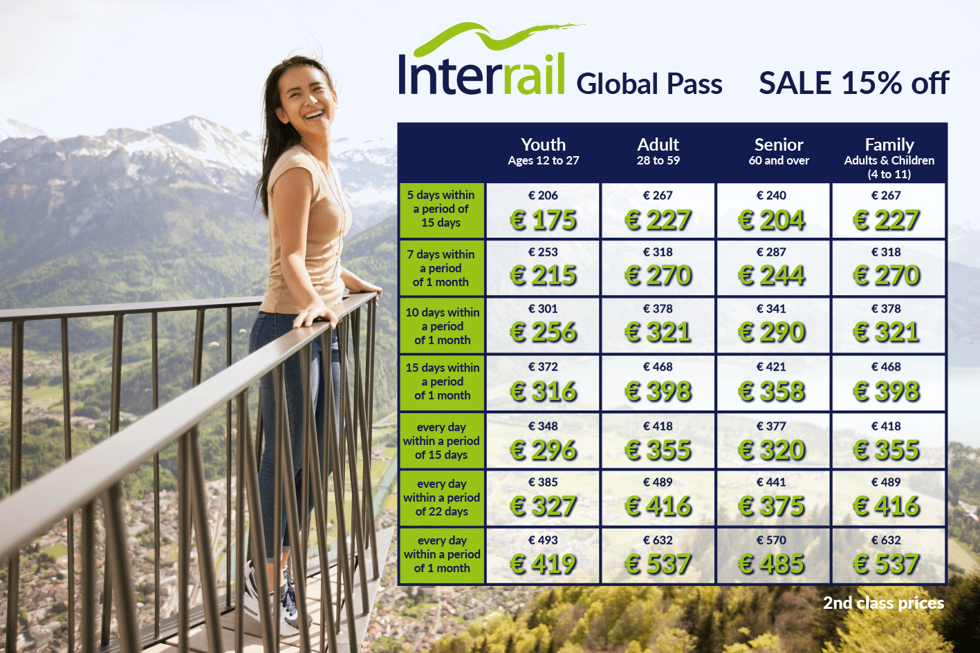 InterRail Global Pass discount prices